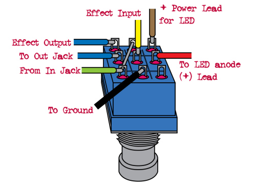 3pdt wiring diagram pictures to pin pinsdaddy besides 3pdt switch